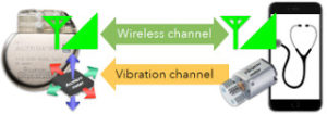 vibrationchannel